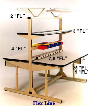 double or single sided workbench