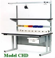 chd workbench