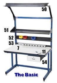 basics workbench