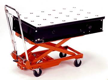 scissor lifts ball transfer