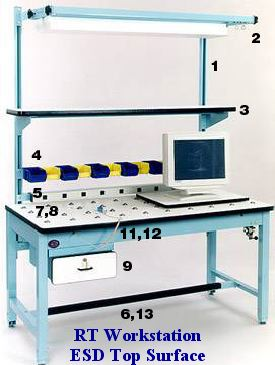 ESD workbench with retractable ball transfers