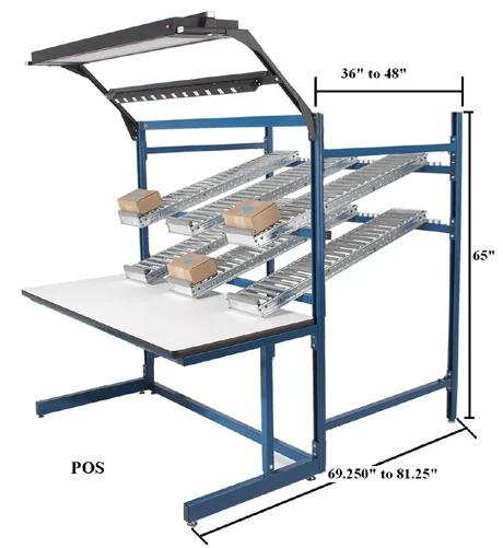 model gravity conveyor flow racking